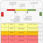 iran1395scenarios