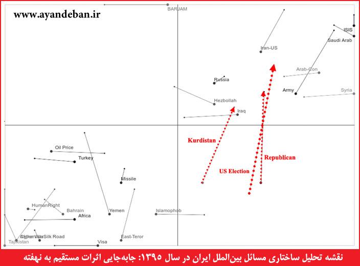 MicMac-Iran-IR-1395 Displacement
