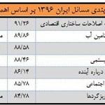 iran1396-r2